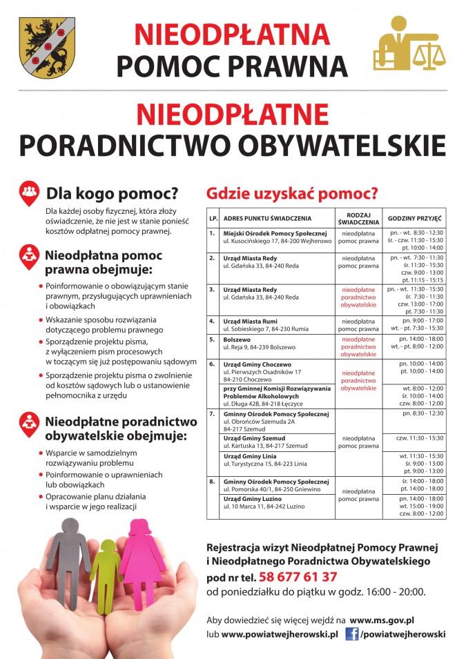 Karta informacyjna poradnictwa – nieodpłatna pomoc prawna