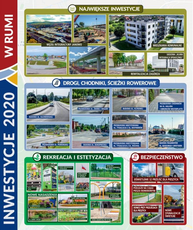 Podsumowanie miejskich inwestycji w roku 2020