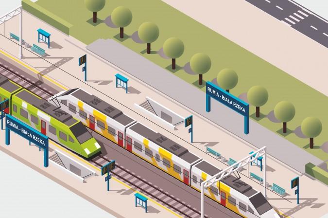 Co z przystankiem kolejowym Rumia Biała Rzeka?