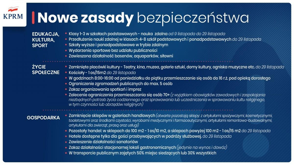 Rząd wprowadził nowe ograniczenia, by zapobiegać rozprzestrzenianiu się koronawirusa (4.11.2020)
