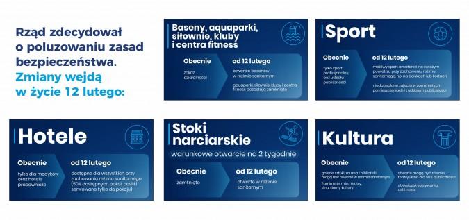 Rząd wprowadza nowe zasady bezpieczeństwa (5.02.2020)